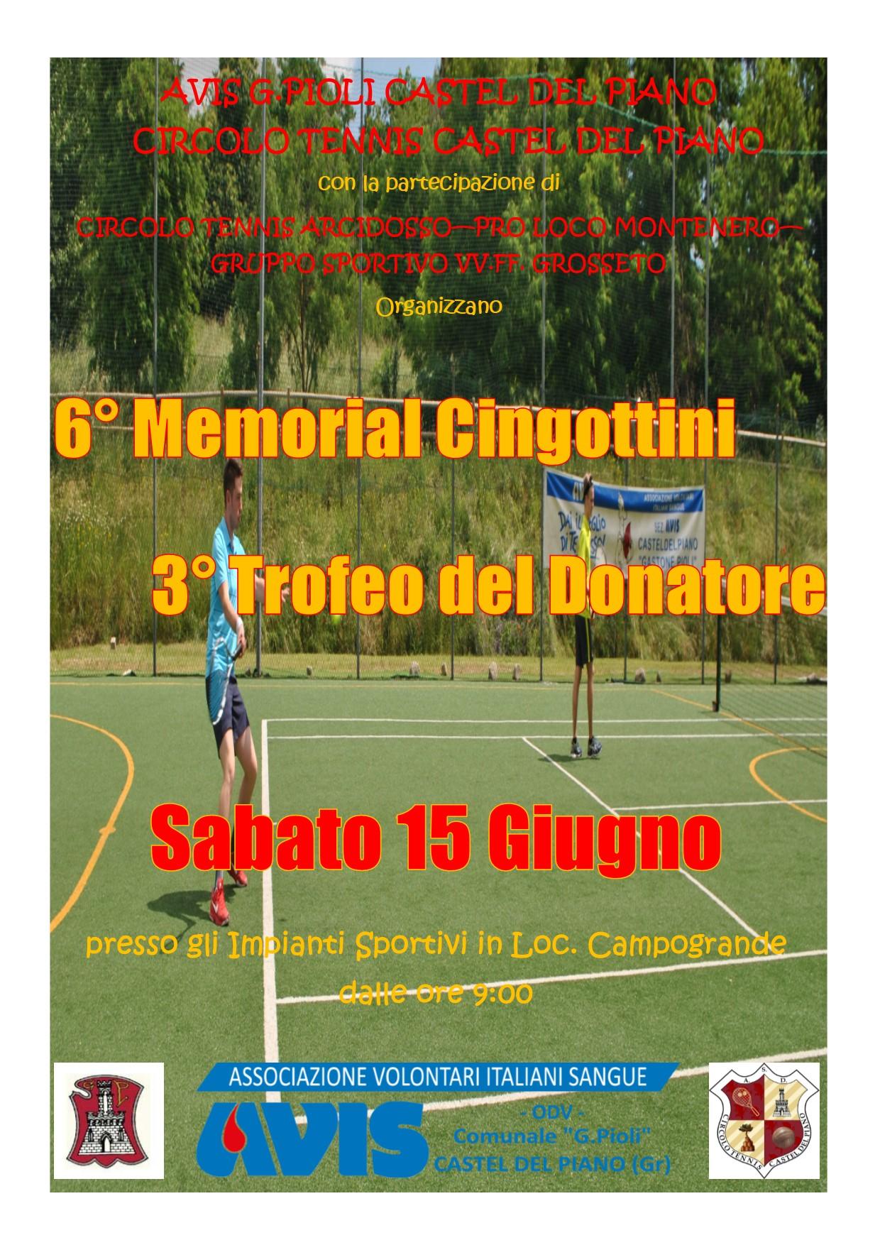 Memorial Cingottini 2019