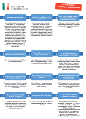 regole spostamenti coronavirus